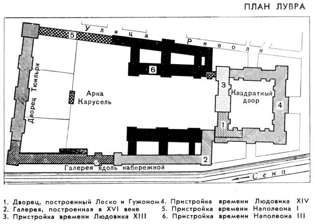 Лувр - история строительства.